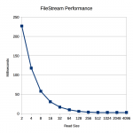 FileStreamPerformance