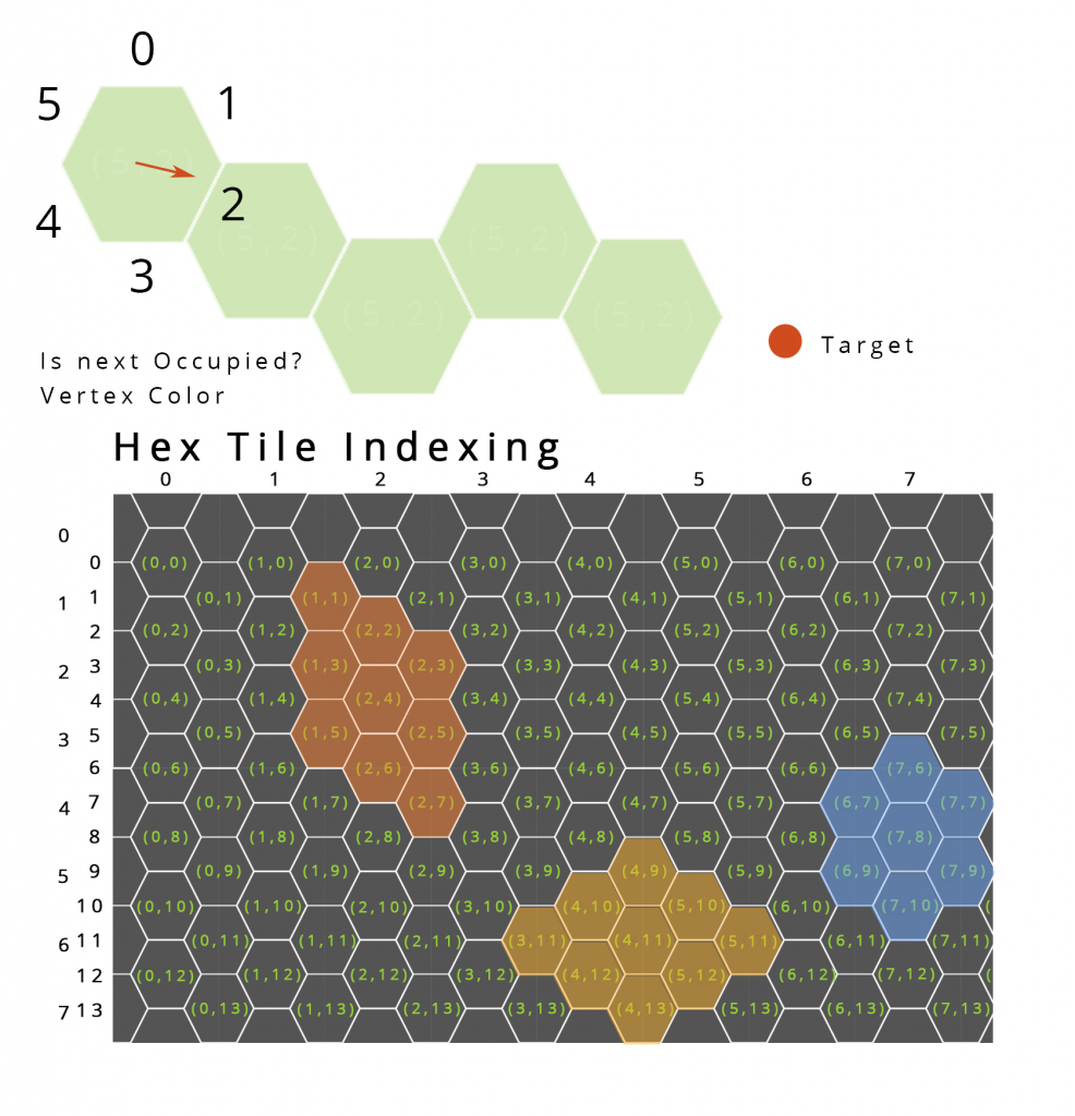 Hex_Tile_Indexing_Grid---