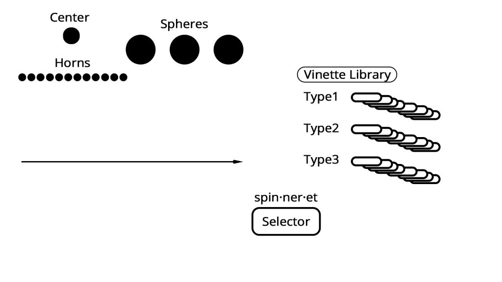 spinnerette