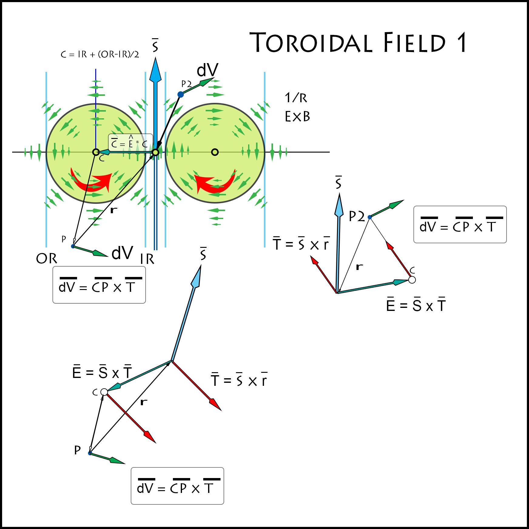 toroidal_field_1