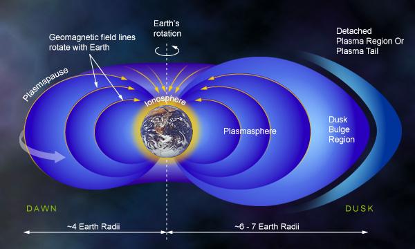 earth_plasmasphere