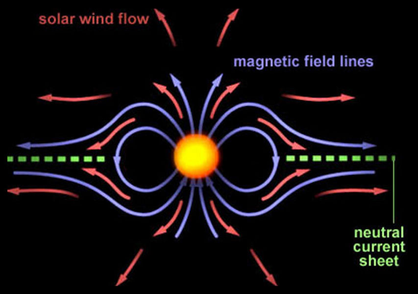 electric-sun-9