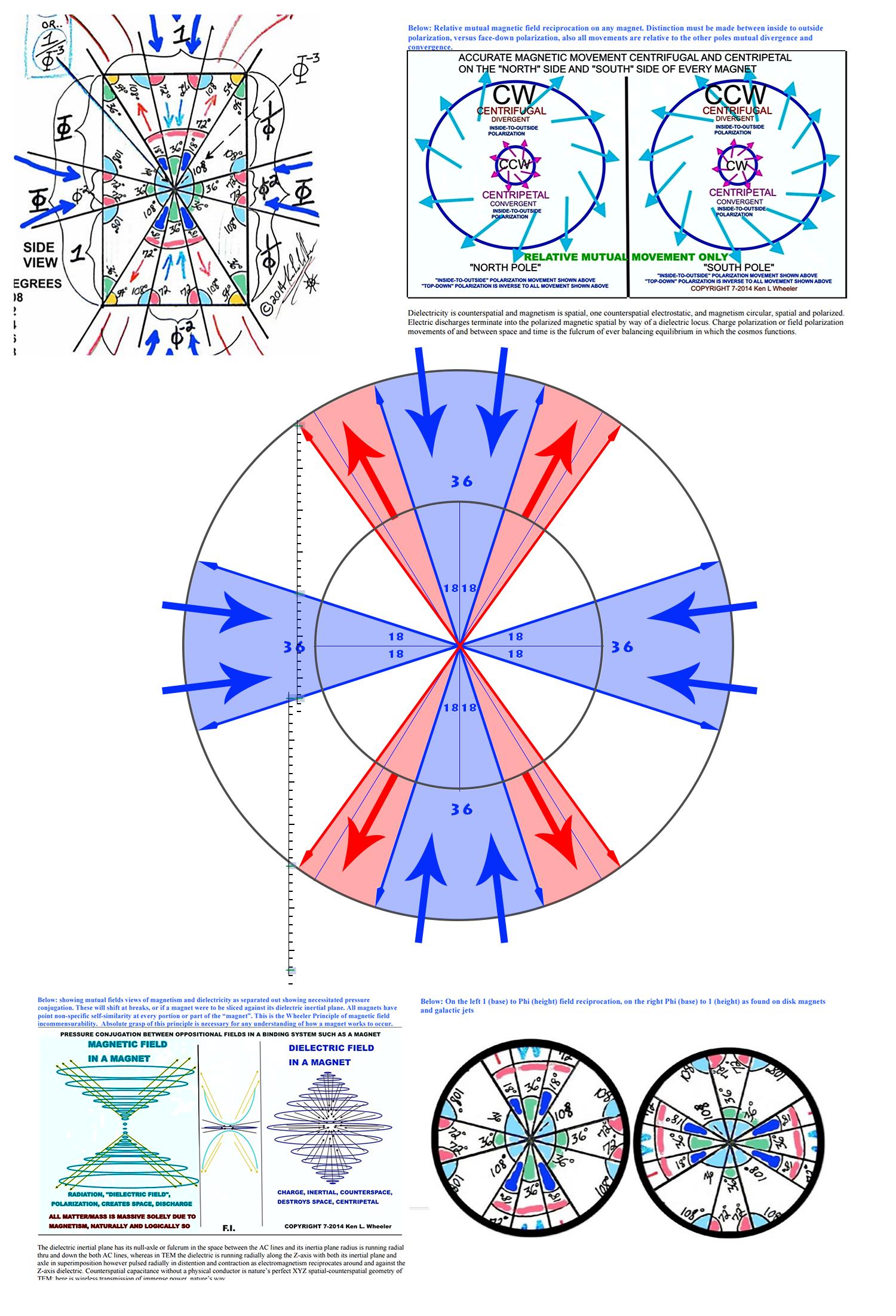 golden_ratio_magnetic_pressure_gradients