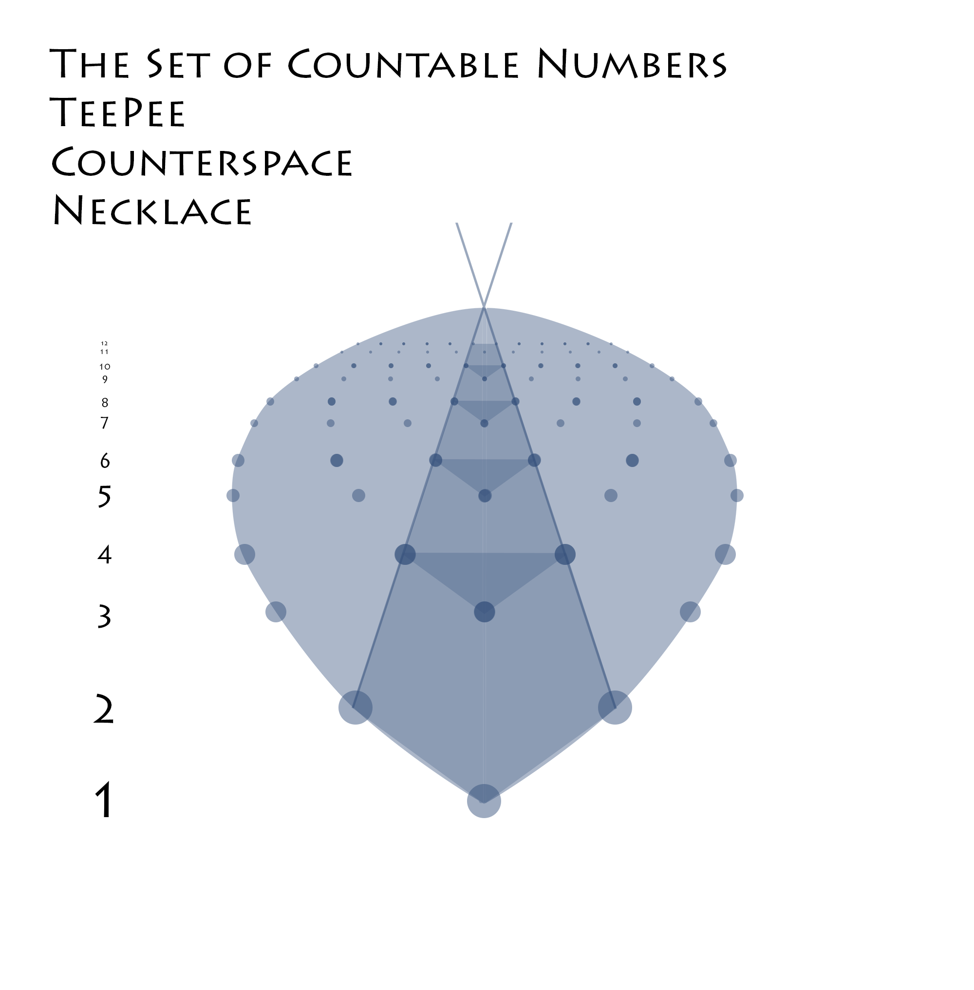 the_set_of_countable_numbers