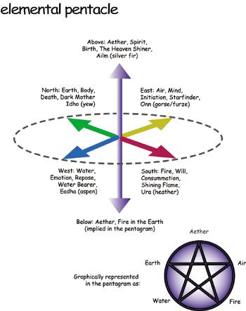 dragon reiki symbols manual pdf